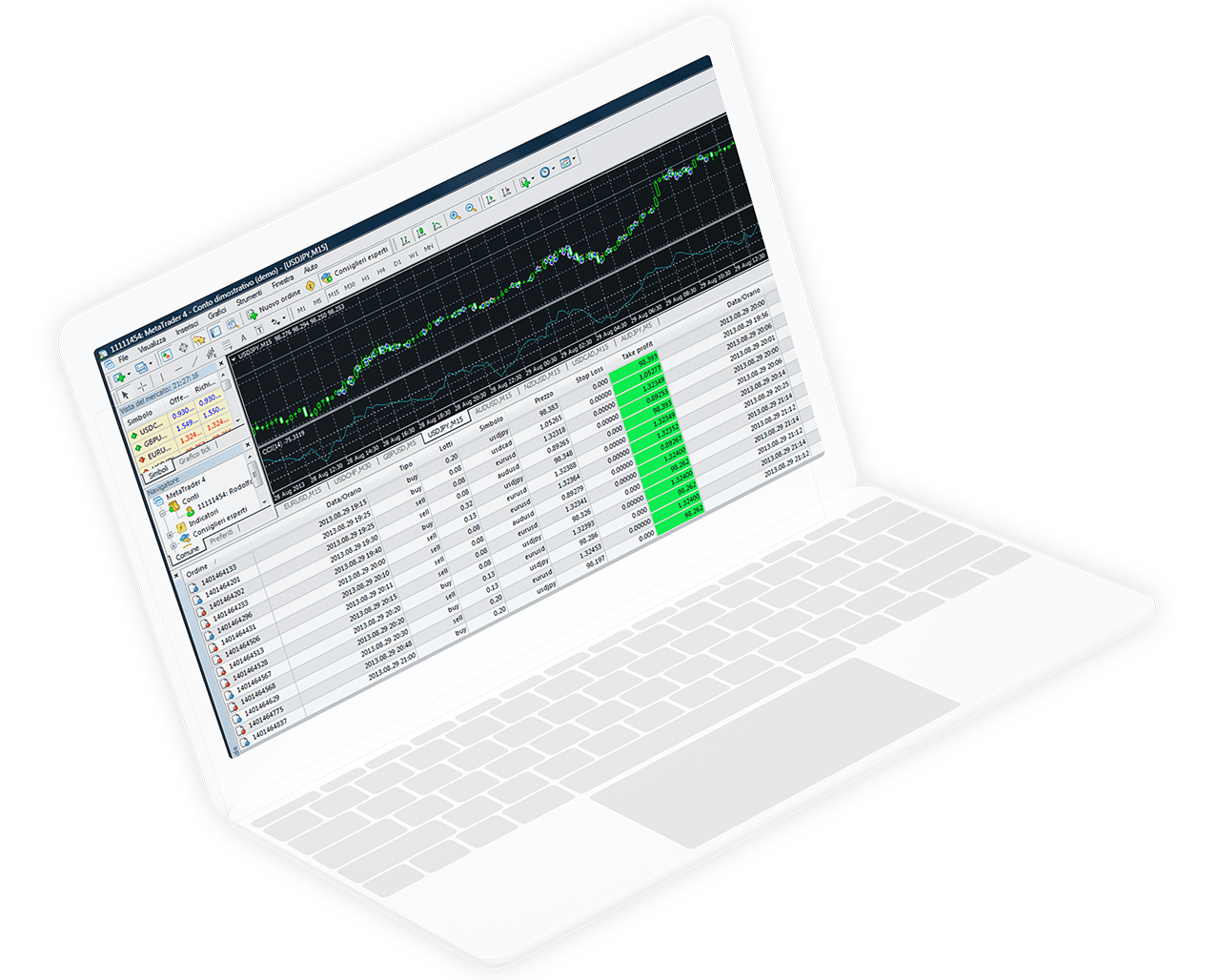 Best Trading Platforms UK | Software for Trading Forex, Shares, Bitcoin & CFDs | ADSS