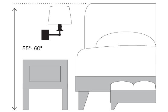 Wall Fixture Tips - Beside the bed