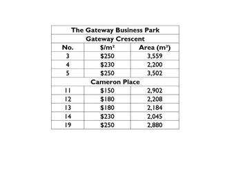 4 Gateway Crescent Orange NSW 2800 - Image 2