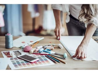 Clothing & Accessories  business for sale in Northern Rivers NSW - Image 3
