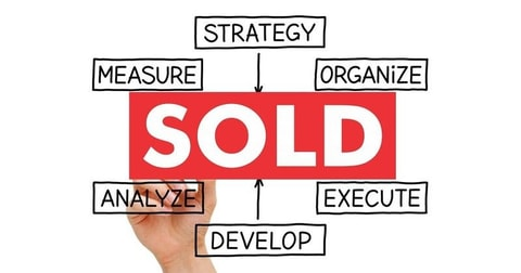 Education & Training  business for sale in Perth - Image 1