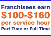 Franchise Resale Business in Brisbane City