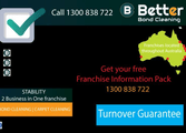 Home & Garden Business in Canberra