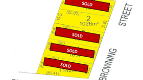 Development / Land commercial property sold at Browning Street Wangaratta VIC 3677