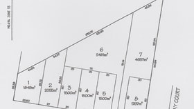 Development / Land commercial property sold at Lot 4/130 Bosworth Bairnsdale VIC 3875