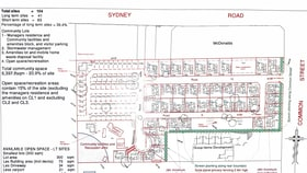 Development / Land commercial property for sale at 22 Common Street Goulburn NSW 2580
