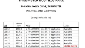 Development / Land commercial property for sale at Various Lots/344 John Oxley Drive Thrumster NSW 2444