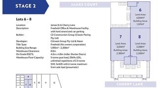 Lot 12/2-8 James Street Laverton North VIC 3026
