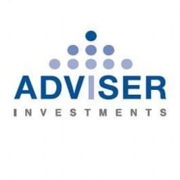 Adviser investments inc technical analysis channel breakout forex