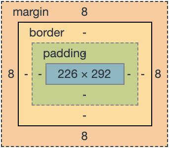 100-percent-height-margin