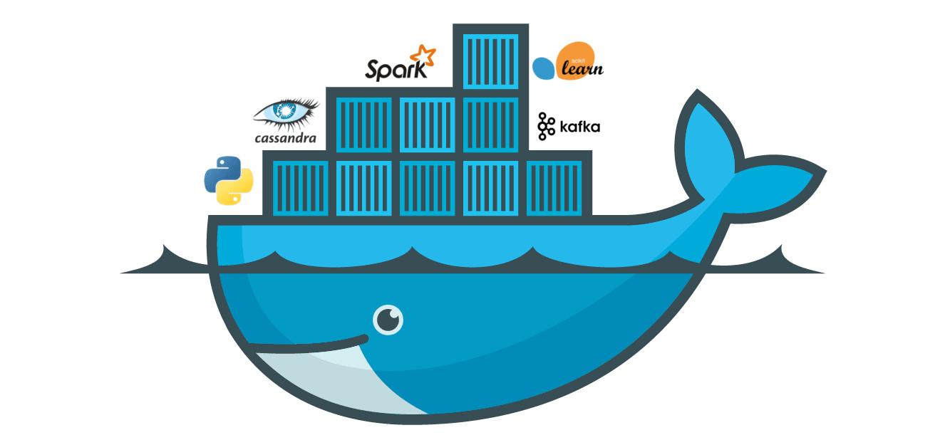 一次简单的 Docker 使用