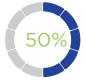 50 Percent Graphic