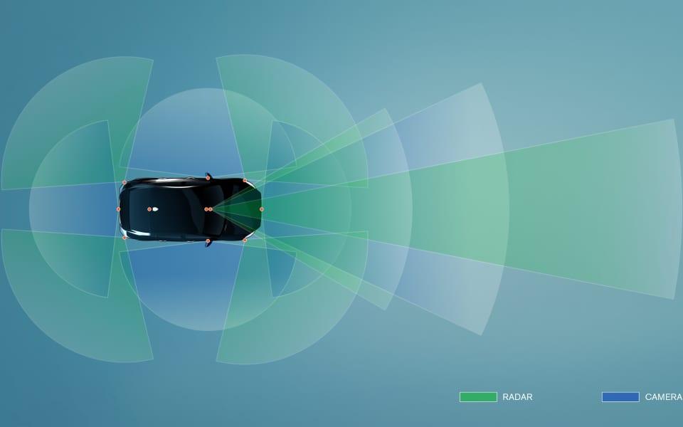 Illustrasjon av hvordan Volvo sitt sikkerhetsystem IntelliSafe monitorerer kontinuerlig rundt bilen