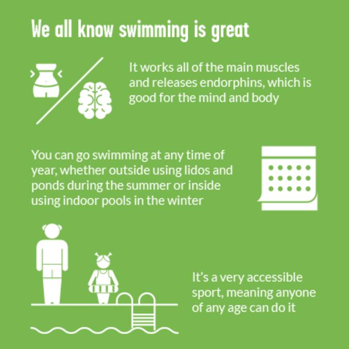 Swimming pool intro