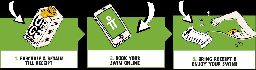 Claim your free swim