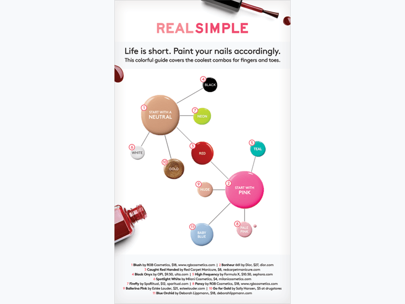 Real Simple Infographic