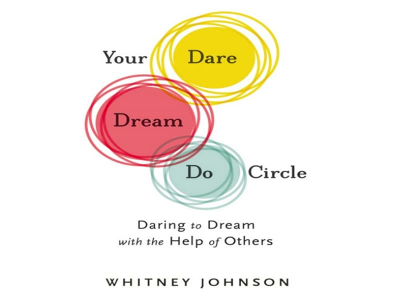 Contributing essayist: Your Dare, Dream, Do Circle