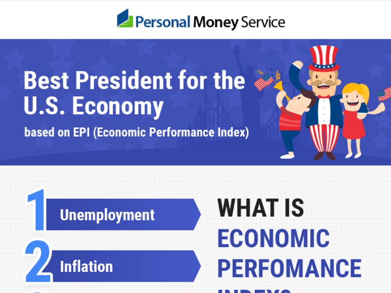 Best Presidents For The US Economy