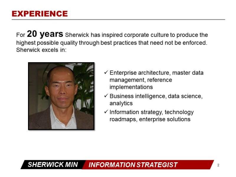 Sherwick Min