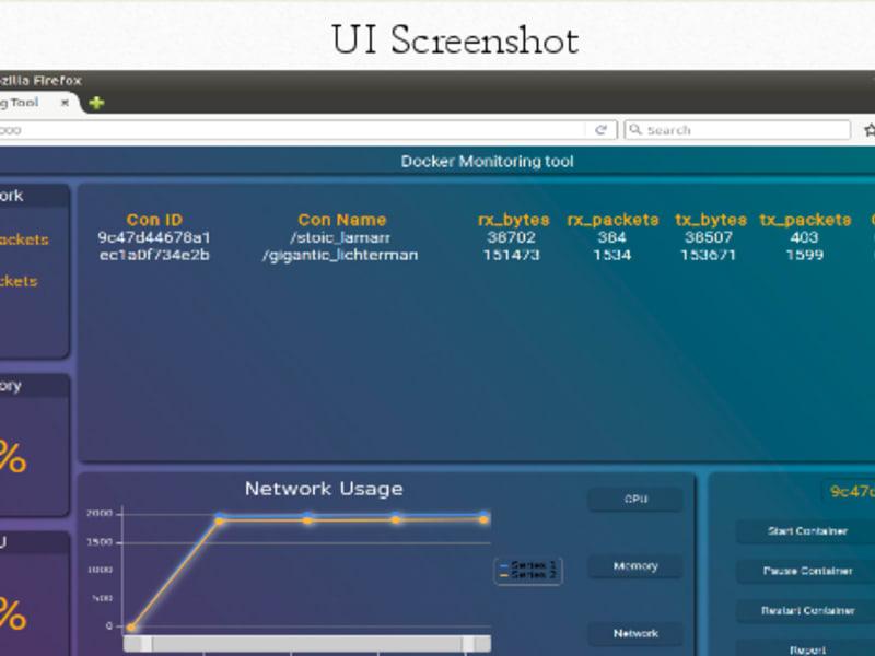 Docker Monitoring Tool
