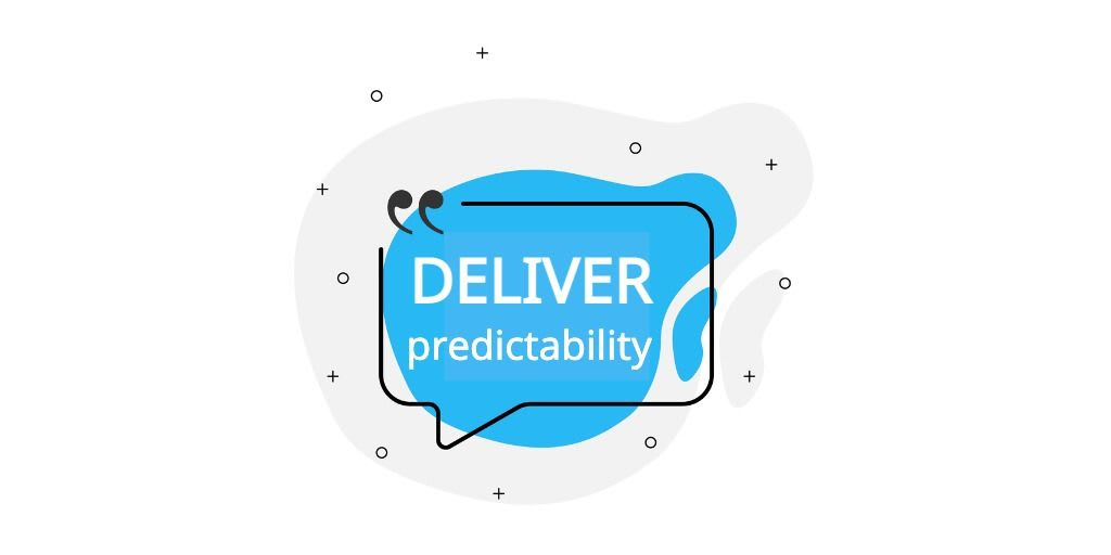 How to DELIVER PREDICTABLE social and digital marketing results