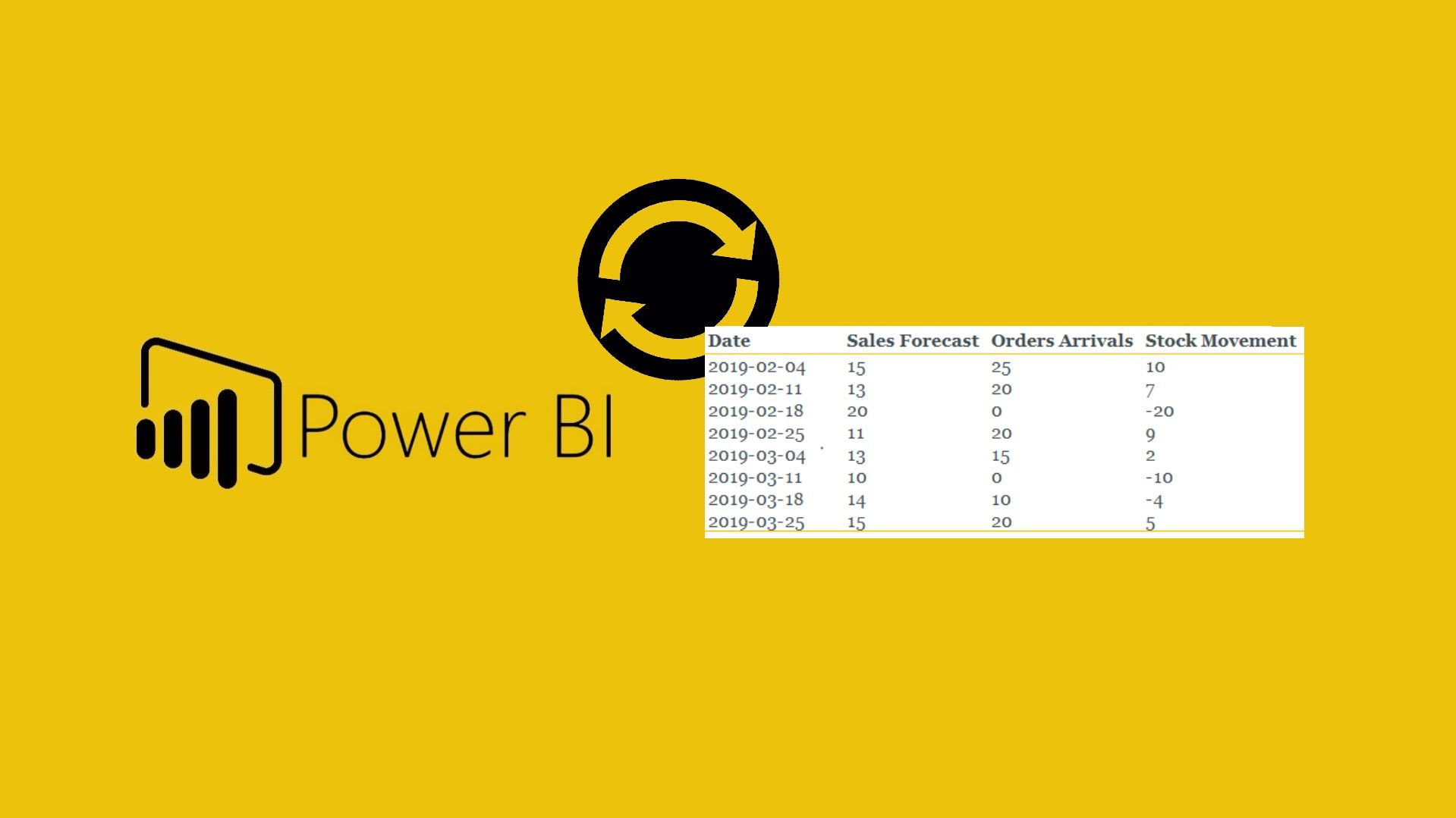 Provisional Stock - Recursion Problem in Power BI
