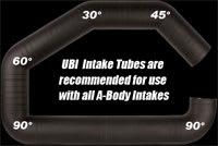 tube set