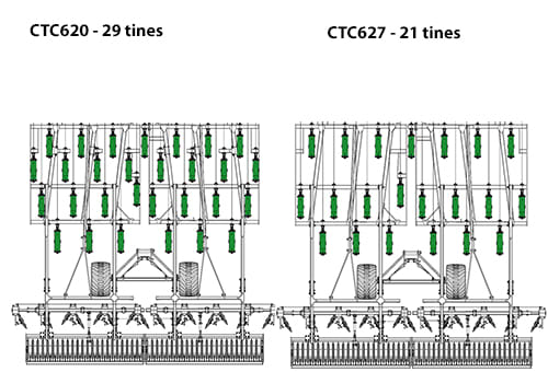 CTC 6m