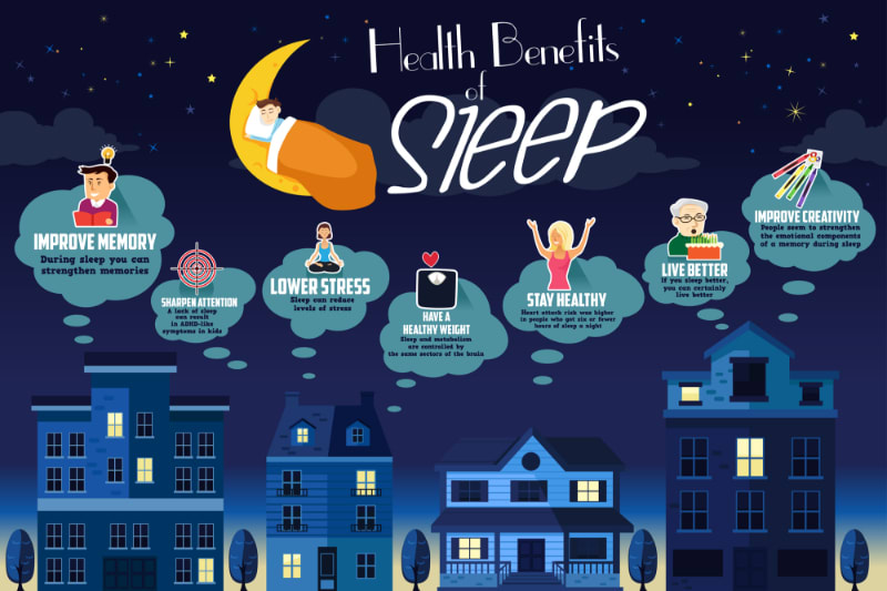 Health benefits of sleep in a cartoon info-graph