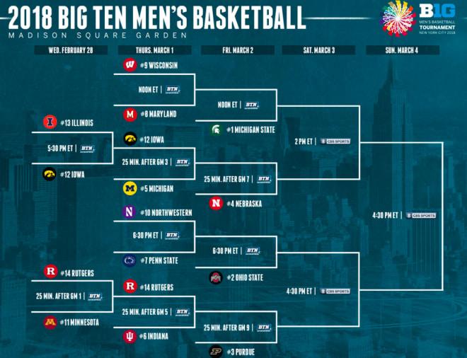 Iowa Women lose to Minnesota in Big Ten Tournament Quarterfinals