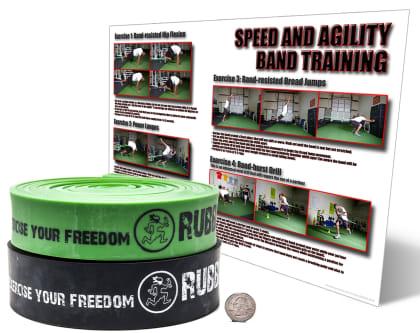 Topspeed Training Kits
