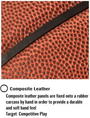 Composite cover material