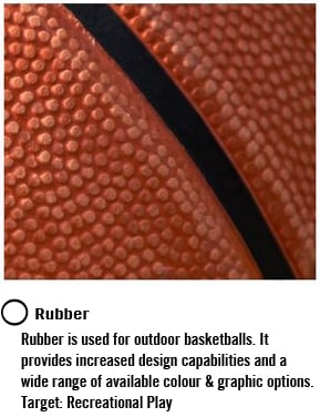 Rubber cover material