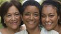 Ovarian Cancer Quiz