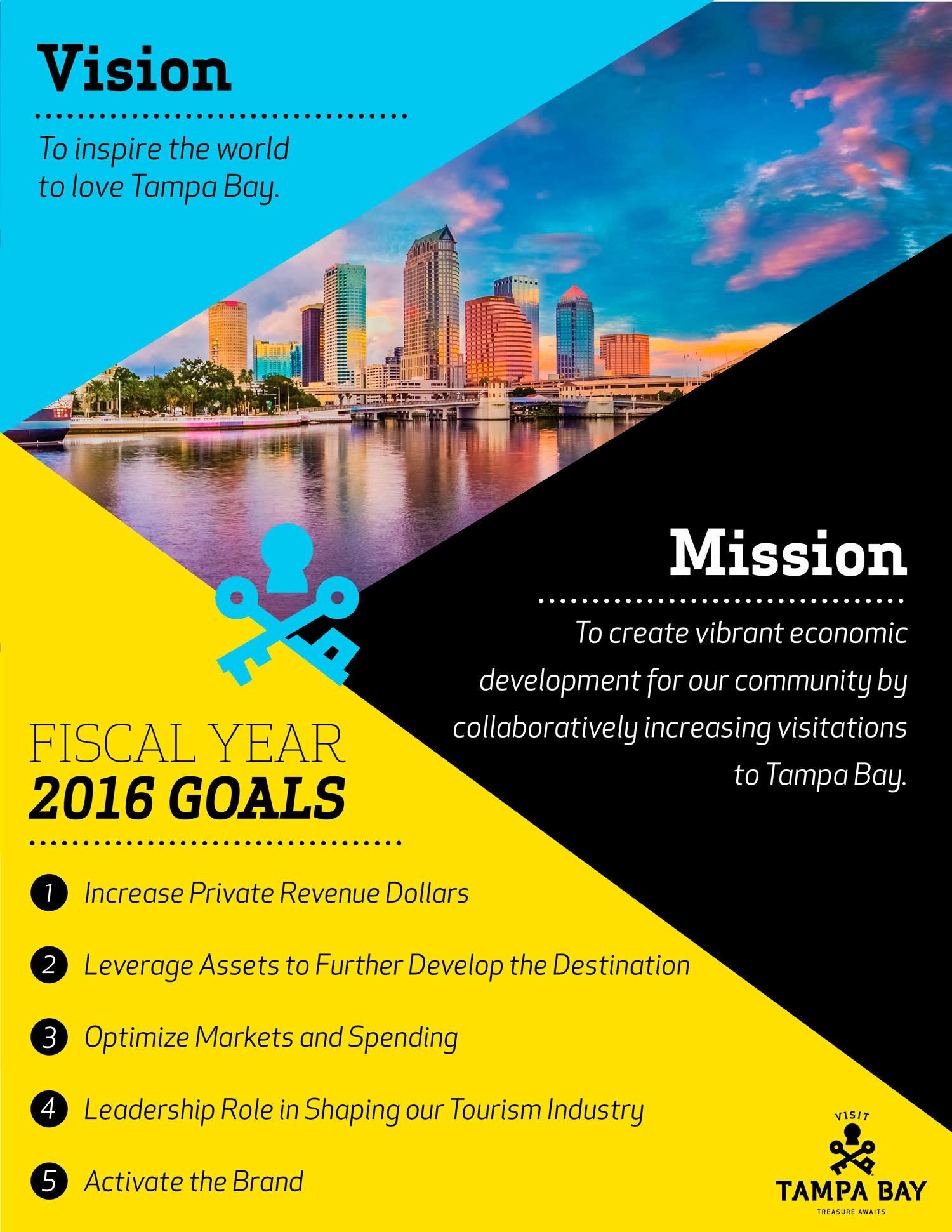 2016 Fiscal Goals