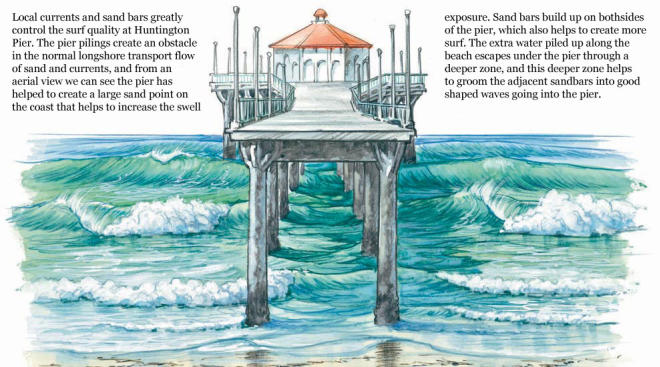 Illustration by Phil Roberts, Surfline's California Surf Guide