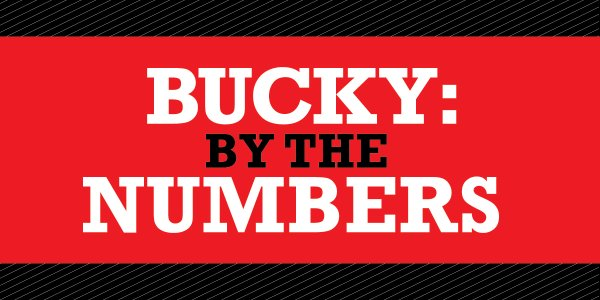 Bucky—By The Numbers: College Town Traditions