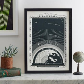 James Brown The Structure Of The Planet Earth Print