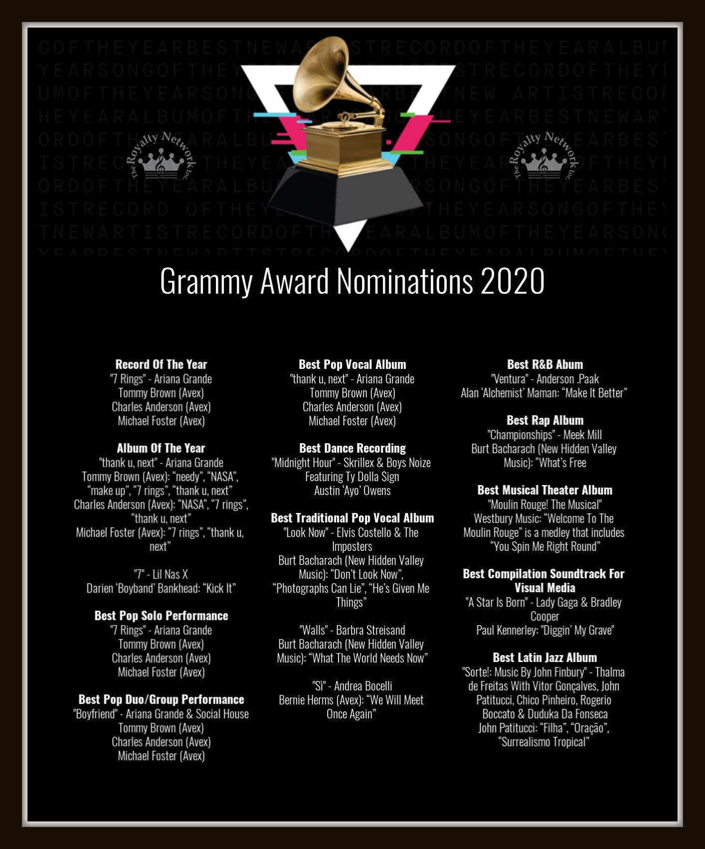 RoyNet Grammy Award Nominations 2020