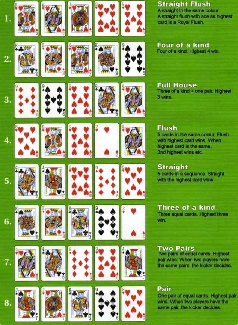 Thuật ngữ bài poker là gì?