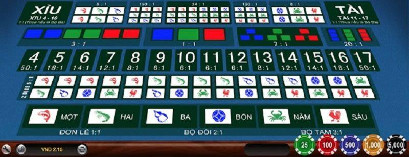 cach choi bau cua tom ca w88 - Cách chơi bầu cua tôm cá online – Kinh nghiệm chơi bầu cua luôn thắng tại W88