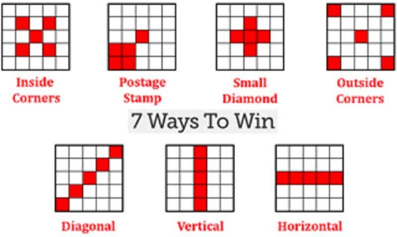 luat choi bingo co ban - Trò chơi Bingo là gì? Hướng dẫn cách chơi Bingo đơn giản và dễ dàng