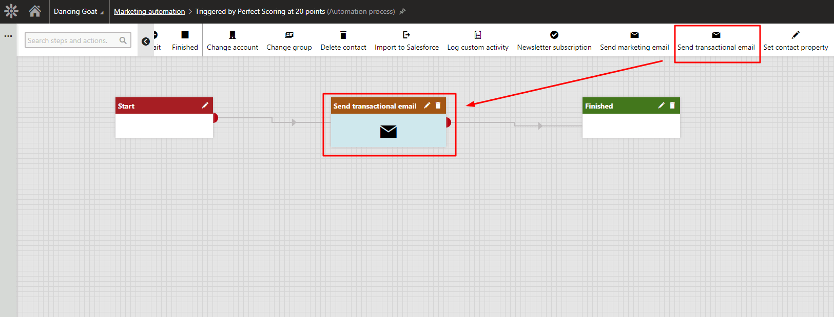 Marketin Automation Workflow